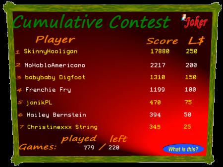 Cumulative Contest