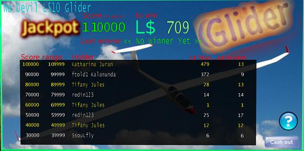 The glider board